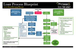 The house buying process flowchart